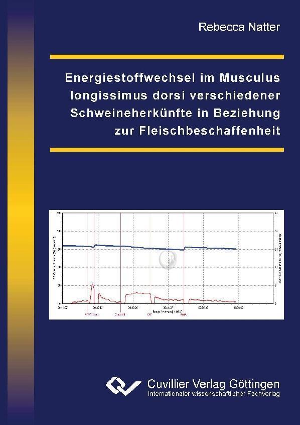 Energiestoffwechsel im Musculus longissimus dorsi verschiedener Schweineherkünfte in Beziehung zur Fleischbeschaffenheit als eBook