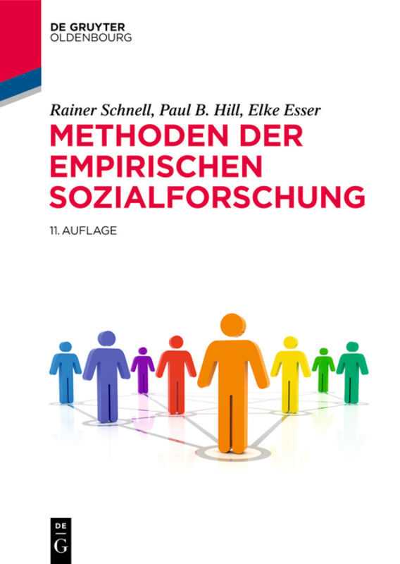 Methoden der empirischen Sozialforschung als Buch