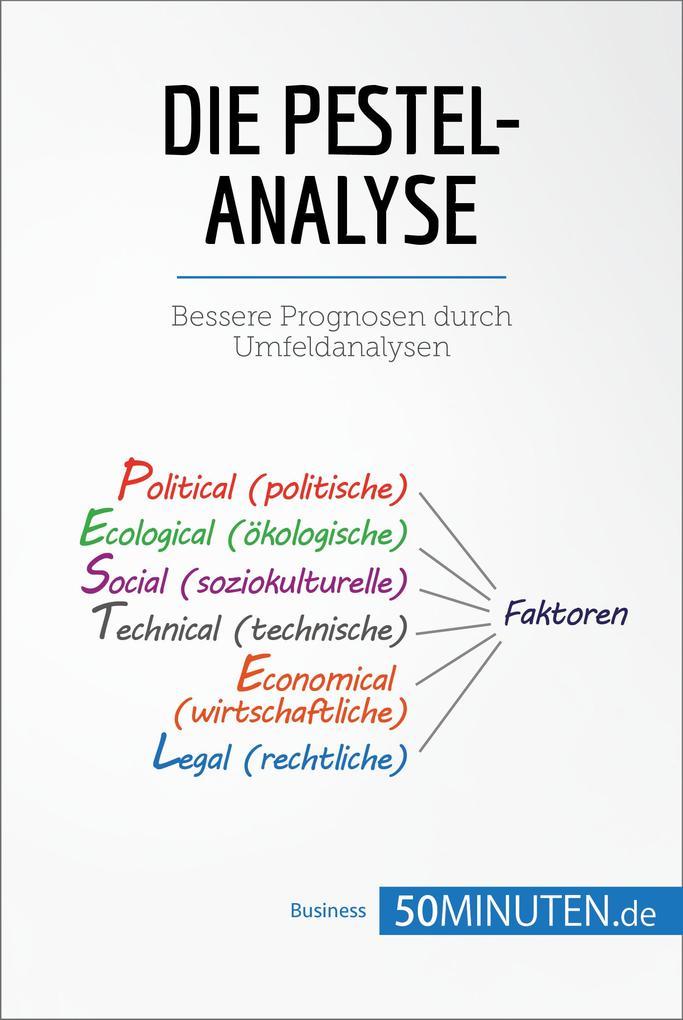 Die PESTEL-Analyse als eBook epub