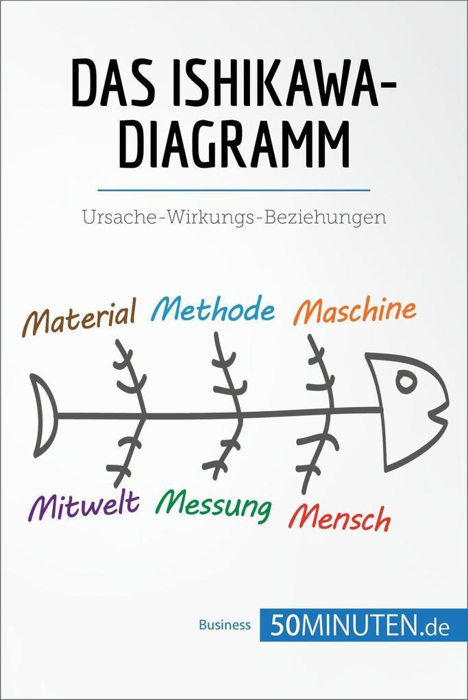 Das Ishikawa-Diagramm als eBook epub