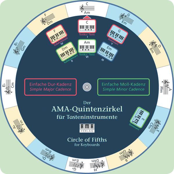 Der AMA-Quintenzirkel für Tasteninstrumente als Buch (kartoniert)